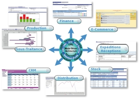 crm customer relationship management ejemplos de palabras