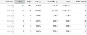 agencia-digital-publicidad-internet-google-adwords-medellin